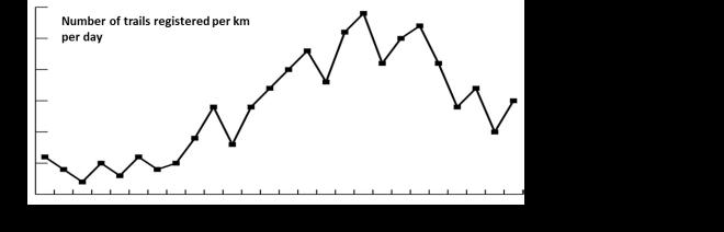figuur 1